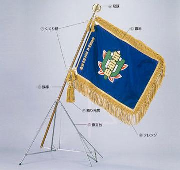 旗の仕様について